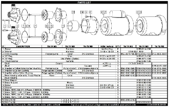 March parts list for TE-7